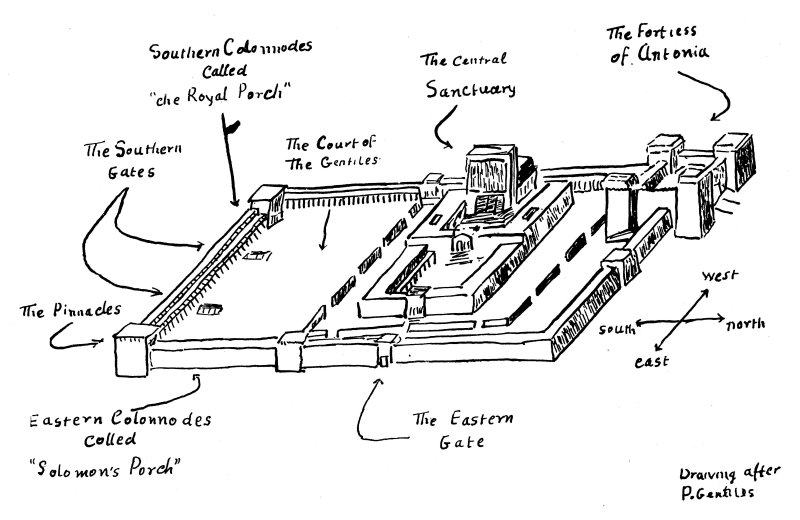 king herod\'s temple diagram the temple of jerusalem background to the gospels  the temple of jerusalem background to