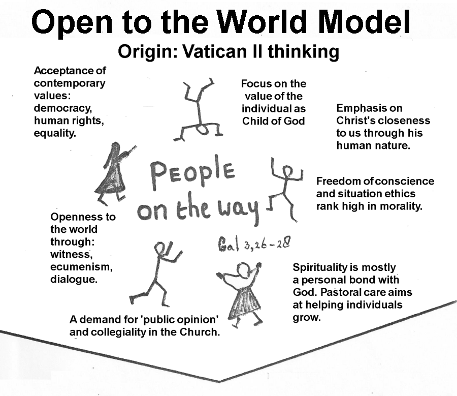 gods_people_model